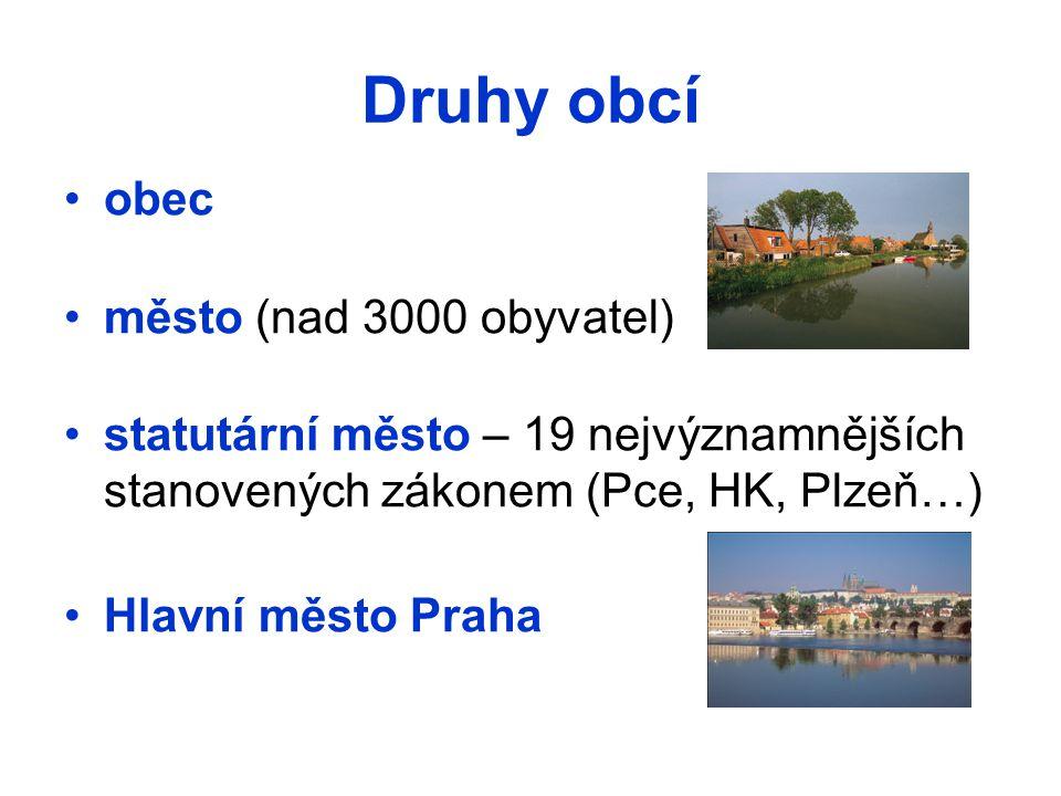 Druhy obcí obec město (nad 3000 obyvatel) statutární město – 19 nejvýznamnějších stanovených zákonem (Pce, HK, Plzeň…) Hlavní město Praha