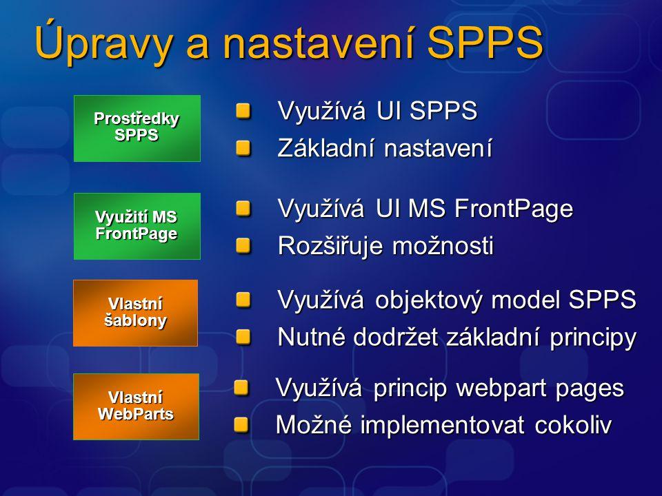 Úpravy a nastavení SPPS Využívá UI SPPS Základní nastavení Prostředky SPPS Vlastní šablony Vlastní WebParts Využívá UI MS FrontPage Rozšiřuje možnosti Využívá objektový model SPPS Nutné dodržet základní principy Využívá princip webpart pages Možné implementovat cokoliv Využití MS FrontPage
