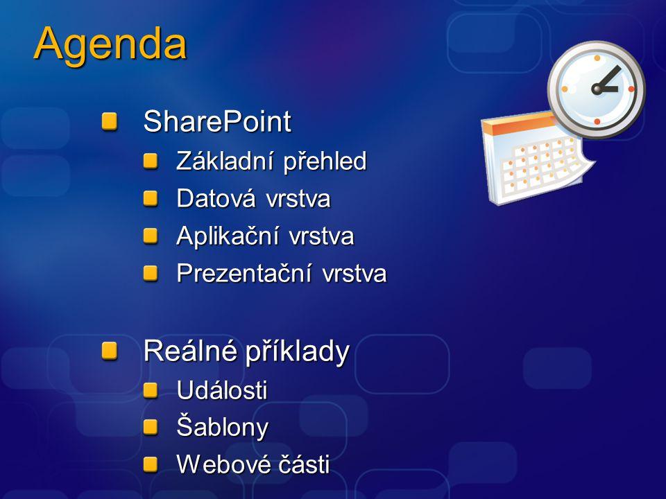 Agenda SharePoint Základní přehled Datová vrstva Aplikační vrstva Prezentační vrstva Reálné příklady UdálostiŠablony Webové části