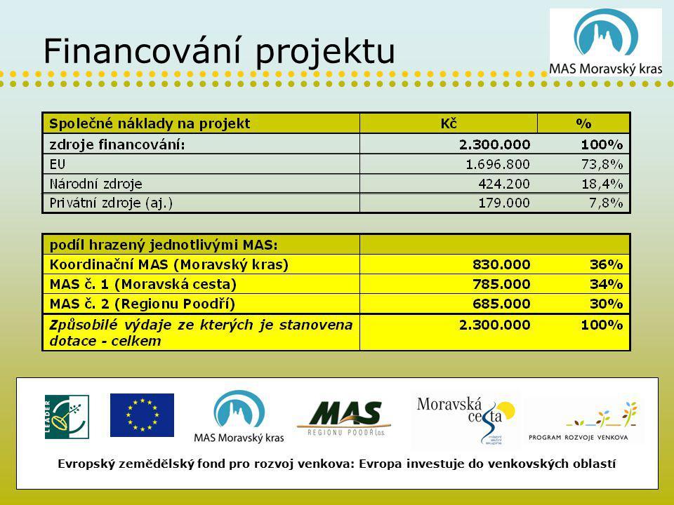 Financování projektu Evropský zemědělský fond pro rozvoj venkova: Evropa investuje do venkovských oblastí