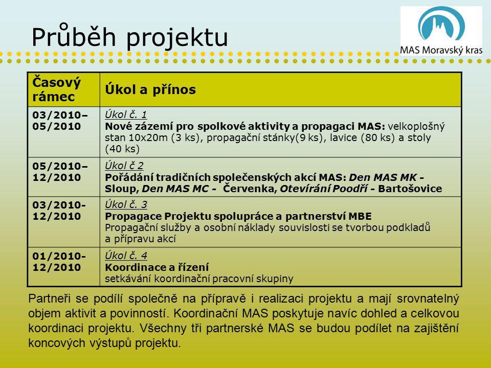 Průběh projektu Časový rámec Úkol a přínos 03/2010– 05/2010 Úkol č.