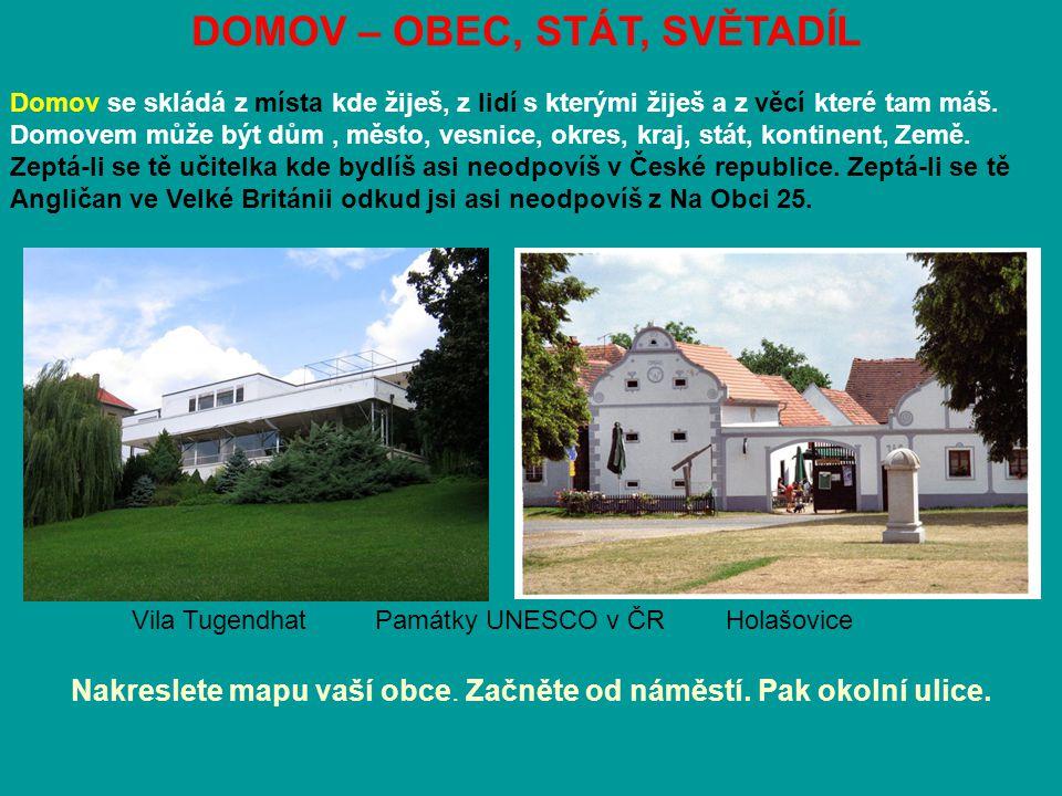 DOMOV – OBEC, STÁT, SVĚTADÍL Domov se skládá z místa kde žiješ, z lidí s kterými žiješ a z věcí které tam máš. Domovem může být dům, město, vesnice, o