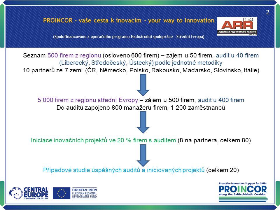 PROINCOR - vaše cesta k inovacím - your way to innovation (Spolufinancováno z operačního programu Nadnárodní spolupráce – Střední Evropa) 3 Výsledky: Monitorovací systém auditů – interní web PROINCOR – posuzuje i externí hodnotitel projektu Optimalizace dalších auditů, studium aktivit v partnerských regionech Výměna kontaktů mezi firmami – partneři projektu vybírají ve svých regionech nejvýznamnější oborová zaměření, ta jsou nabízena ke spolupráci firmám z dalších partnerských regionů Mezinárodní spolupráce v oblasti inovací