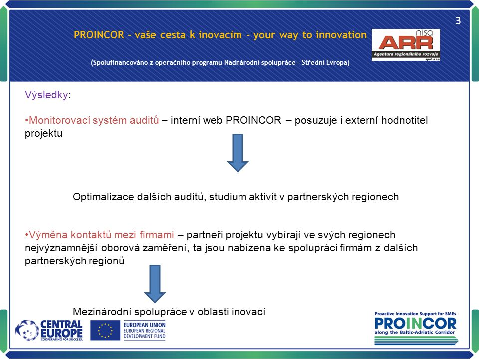 PROINCOR - vaše cesta k inovacím - your way to innovation (Spolufinancováno z operačního programu Nadnárodní spolupráce – Střední Evropa) 3 Výsledky: