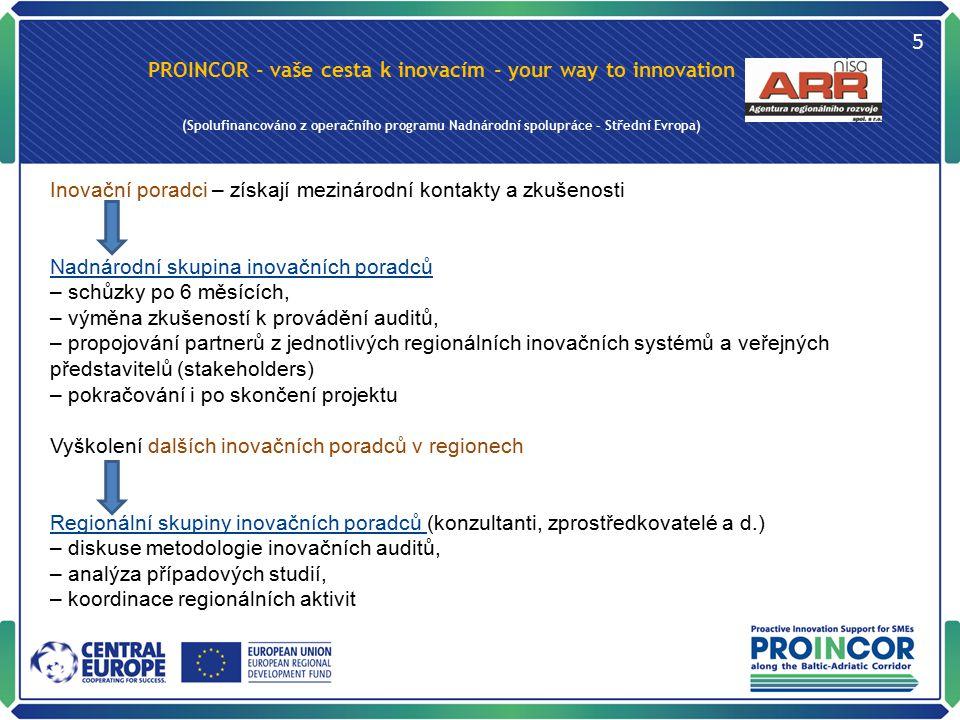 PROINCOR - vaše cesta k inovacím - your way to innovation (Spolufinancováno z operačního programu Nadnárodní spolupráce – Střední Evropa) 6 Návazné aktivity: Návštěvy firem a setkání s dalšími aktéry v oblasti inovací Navázání spolupráce s klíčovými aktéry regionálních inovačních systémů Organizace regionálních inovačních workshopů Analýza regionálních a národních inovačních politik souhrnná zpráva Analýza efektivity regionálních inovačních systémů srovnání Analýza dopadu projektu PROINCOR Doporučení pro inovační politiku na nadnárodní úrovni – 1 zpráva