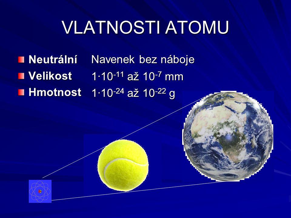 VLATNOSTI ATOMU NeutrálníVelikostHmotnost Navenek bez náboje 1·10 -11 až 10 -7 mm 1·10 -24 až 10 -22 g