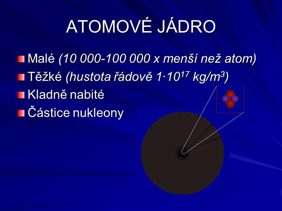 ATOMOVÉ JÁDRO Malé (10 000-100 000 x menší než atom) Těžké (hustota řádově 1∙10 17 kg/m 3 ) Kladně nabité Částice nukleony