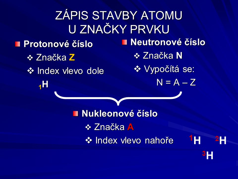 ZÁPIS STAVBY ATOMU U ZNAČKY PRVKU Protonové číslo  Značka Z  Index vlevo dole 1 H 1 H Neutronové číslo  Značka N  Vypočítá se: N = A – Z Nukleonové číslo  Značka A  Index vlevo nahoře 1H1H 2H2H 3H3H