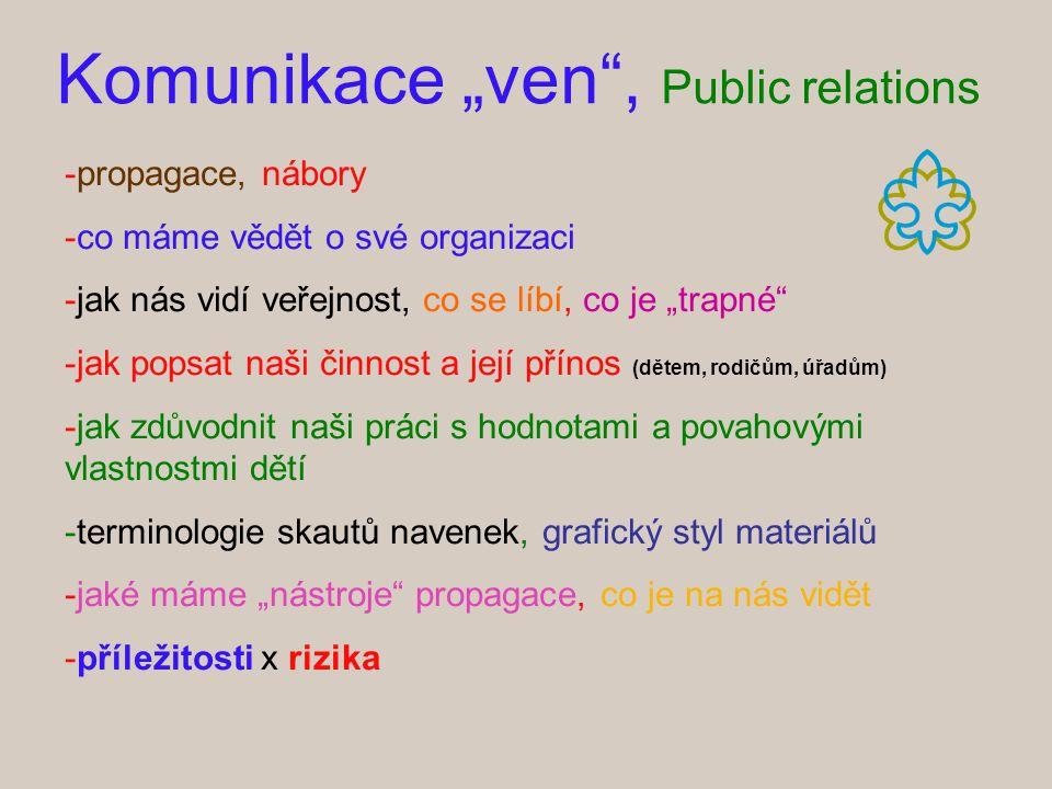 """Komunikace """"ven"""", Public relations -propagace, nábory -co máme vědět o své organizaci -jak nás vidí veřejnost, co se líbí, co je """"trapné"""" -jak popsat"""