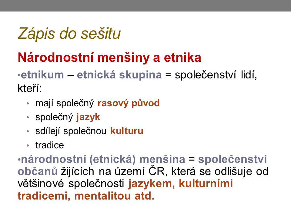 Národnostní menšiny v ČR na území České republiky žijí tyto menšiny: Bulharská národnostní menšina Chorvatská národnostní menšina Maďarská národnostní menšina Německá národnostní menšina Polská národnostní menšina Romská národnostní menšina Rusínská národnostní menšina Ruská národnostní menšina Řecká národnostní menšina Slovenská národnostní menšina Srbská národnostní menšina Ukrajinská národnostní menšina Vietnamská národnostní menšina