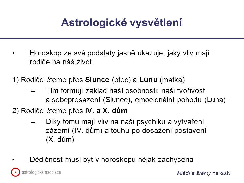 Mládí a šrámy na duši Astrologické vysvětlení Horoskop ze své podstaty jasně ukazuje, jaký vliv mají rodiče na náš život 1) Rodiče čteme přes Slunce (otec) a Lunu (matka) – Tím formují základ naší osobnosti: naši tvořivost a sebeprosazení (Slunce), emocionální pohodu (Luna) 2) Rodiče čteme přes IV.