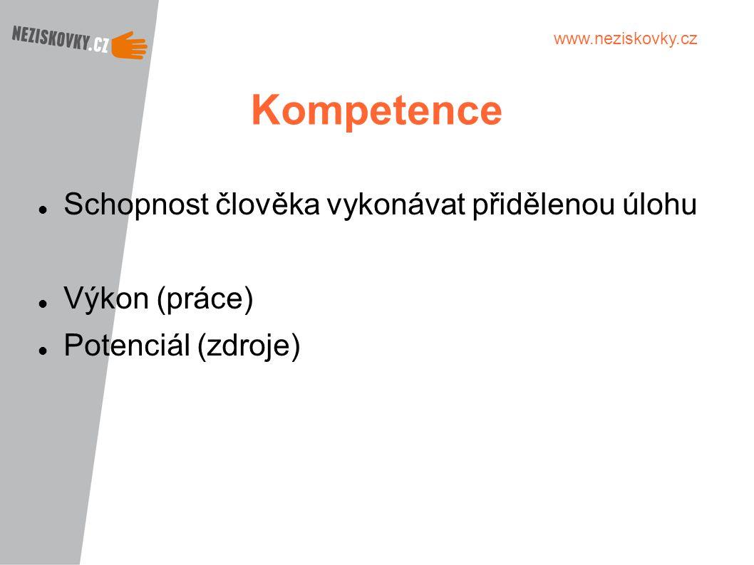 www.neziskovky.cz Kompetence Schopnost člověka vykonávat přidělenou úlohu Výkon (práce) Potenciál (zdroje)