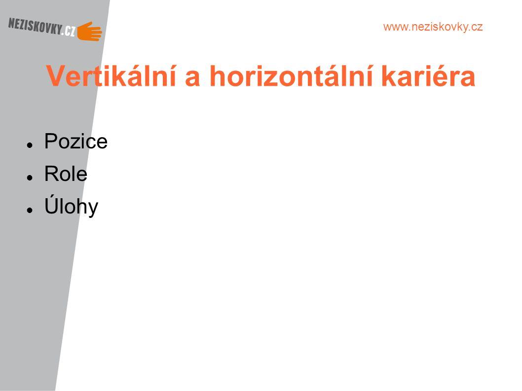 www.neziskovky.cz Vertikální a horizontální kariéra Pozice Role Úlohy