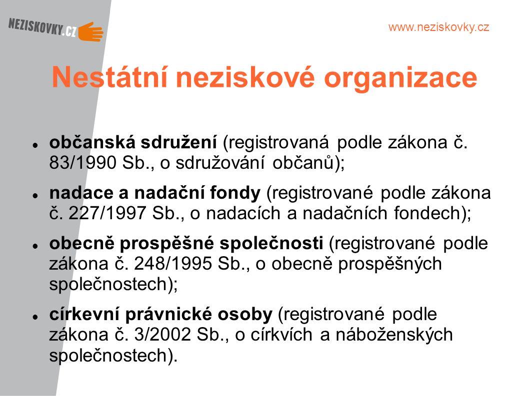 www.neziskovky.cz Nestátní neziskové organizace občanská sdružení (registrovaná podle zákona č. 83/1990 Sb., o sdružování občanů); nadace a nadační fo