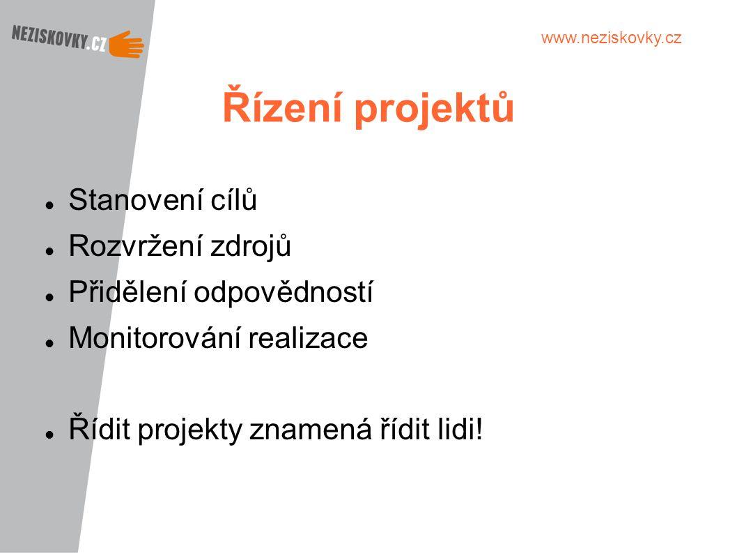 www.neziskovky.cz Řízení projektů Stanovení cílů Rozvržení zdrojů Přidělení odpovědností Monitorování realizace Řídit projekty znamená řídit lidi!