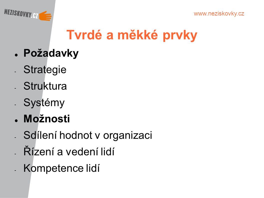 www.neziskovky.cz Tvrdé a měkké prvky Požadavky - Strategie - Struktura - Systémy Možnosti - Sdílení hodnot v organizaci - Řízení a vedení lidí - Komp