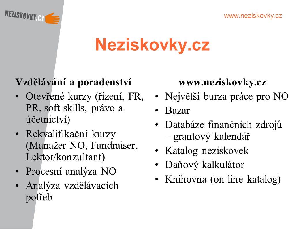 www.neziskovky.cz Neziskovky.cz Vzdělávání a poradenství Otevřené kurzy (řízení, FR, PR, soft skills, právo a účetnictví) Rekvalifikační kurzy (Manaže