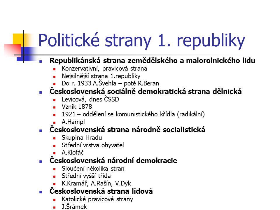 Politické strany 1. republiky Republikánská strana zemědělského a malorolnického lidu Konzervativní, pravicová strana Nejsilnější strana 1.republiky D