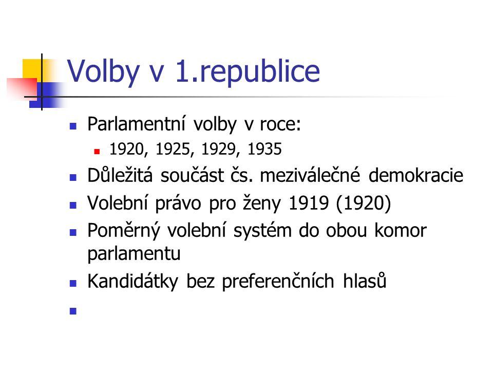 Volby v 1.republice Parlamentní volby v roce: 1920, 1925, 1929, 1935 Důležitá součást čs. meziválečné demokracie Volební právo pro ženy 1919 (1920) Po