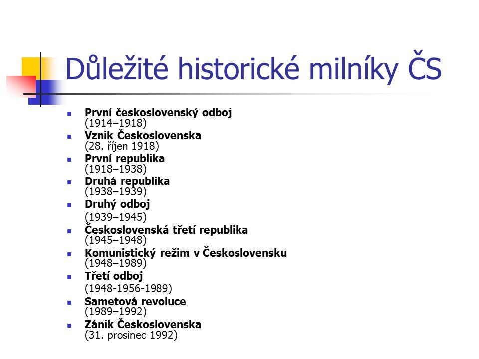 Vznik Československa Pozadí vzniku ČS Národnostní otázky v Rakousku-Uhersku 1.sv.v.