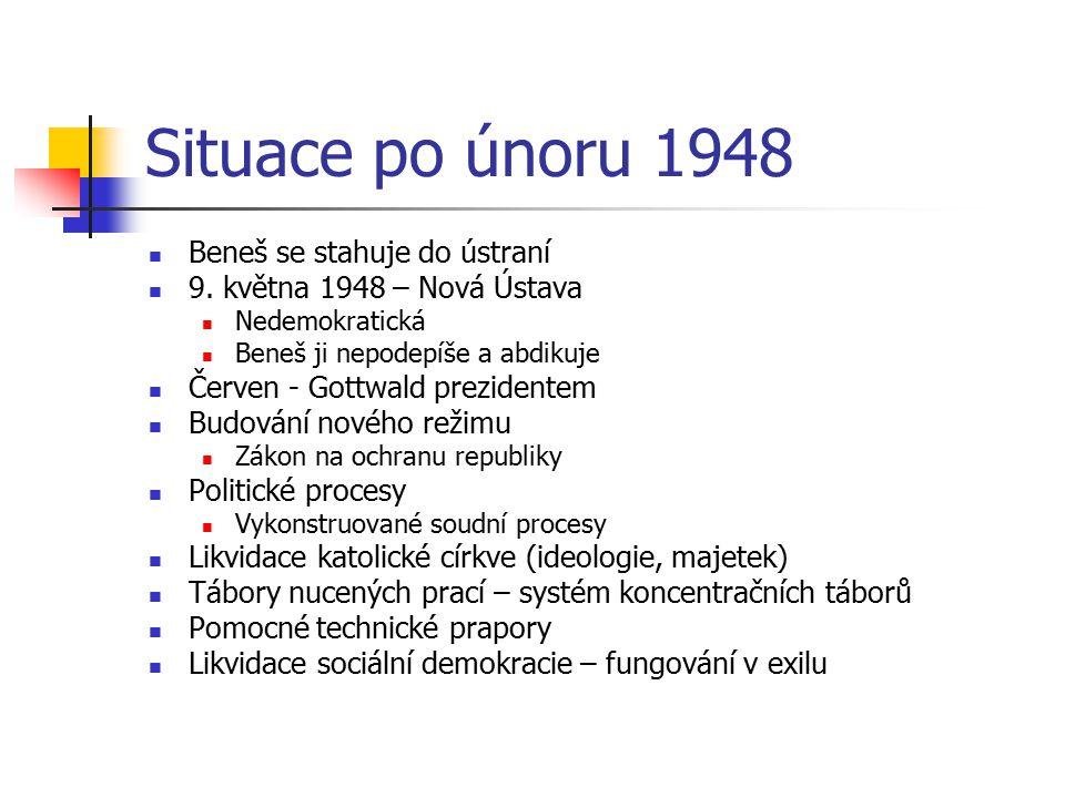 Situace po únoru 1948 Beneš se stahuje do ústraní 9. května 1948 – Nová Ústava Nedemokratická Beneš ji nepodepíše a abdikuje Červen - Gottwald prezide