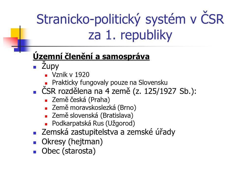 Stranicko-politický systém v ČSR za 1. republiky Územní členění a samospráva Župy Vznik v 1920 Prakticky fungovaly pouze na Slovensku ČSR rozdělena na