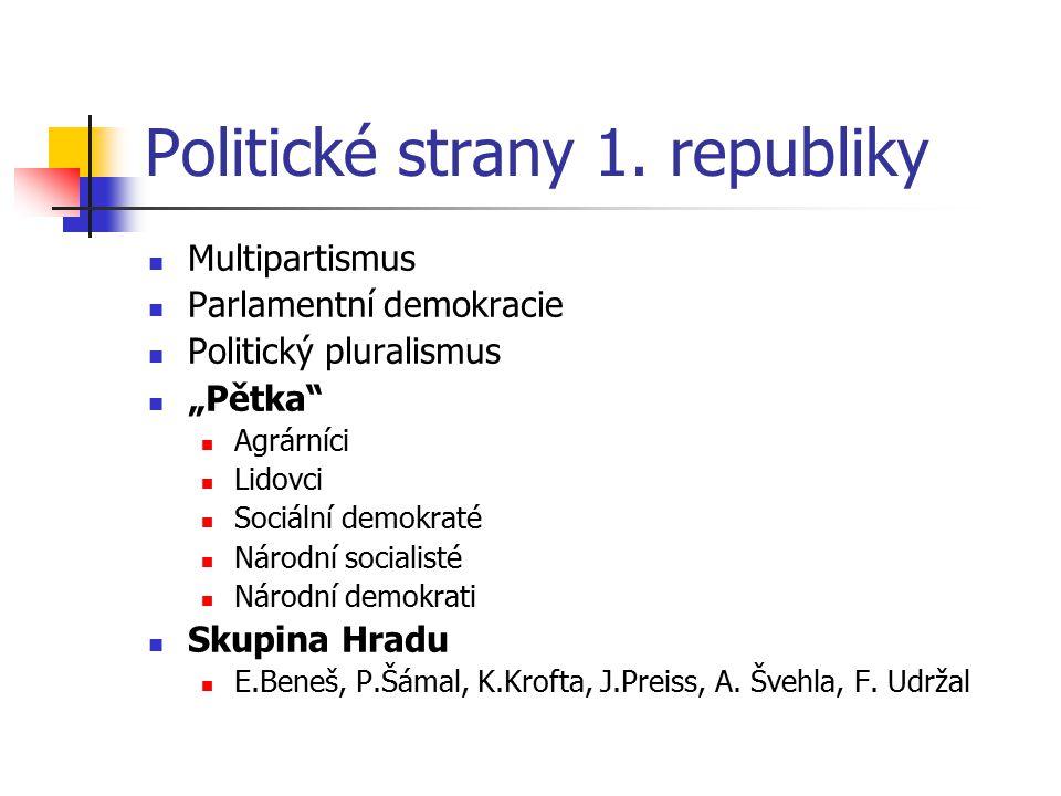 """Politické strany 1. republiky Multipartismus Parlamentní demokracie Politický pluralismus """"Pětka"""" Agrárníci Lidovci Sociální demokraté Národní sociali"""