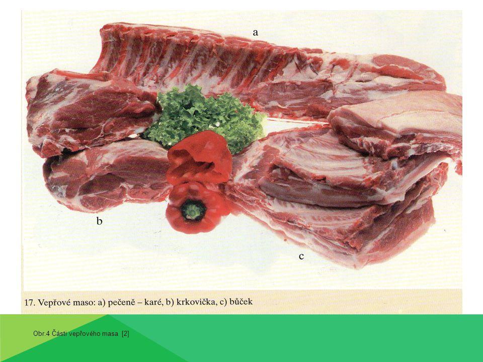 Obr.4 Části vepřového masa [2]