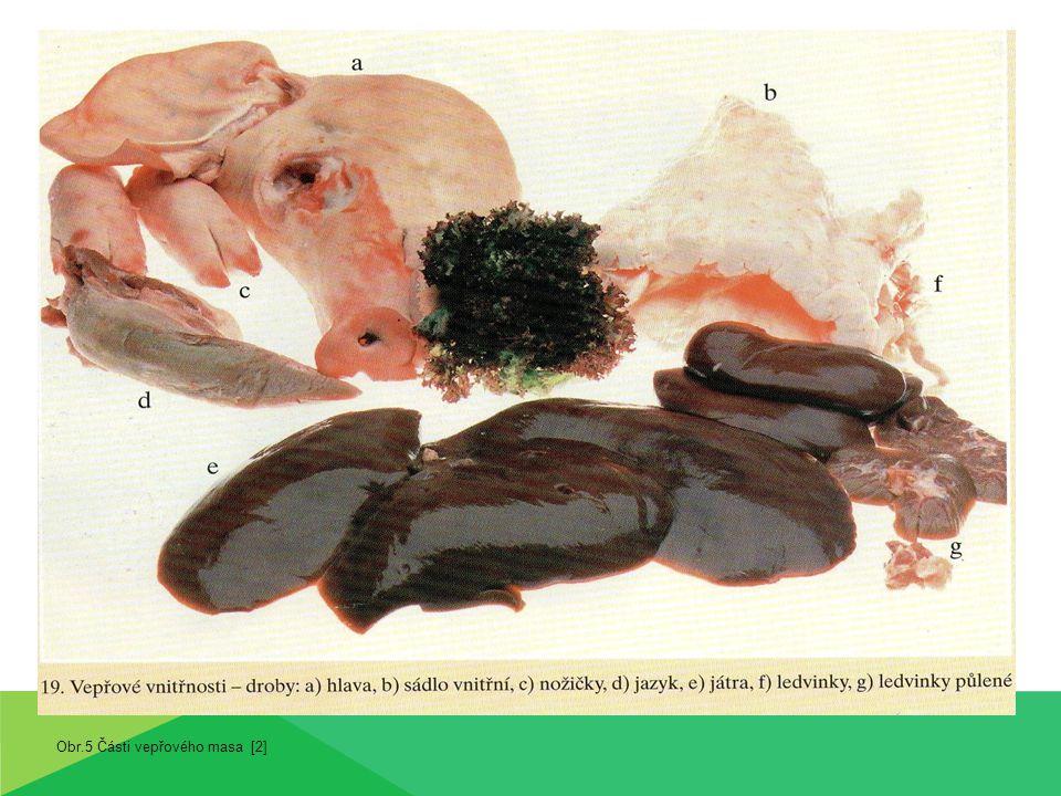 Obr.5 Části vepřového masa [2]