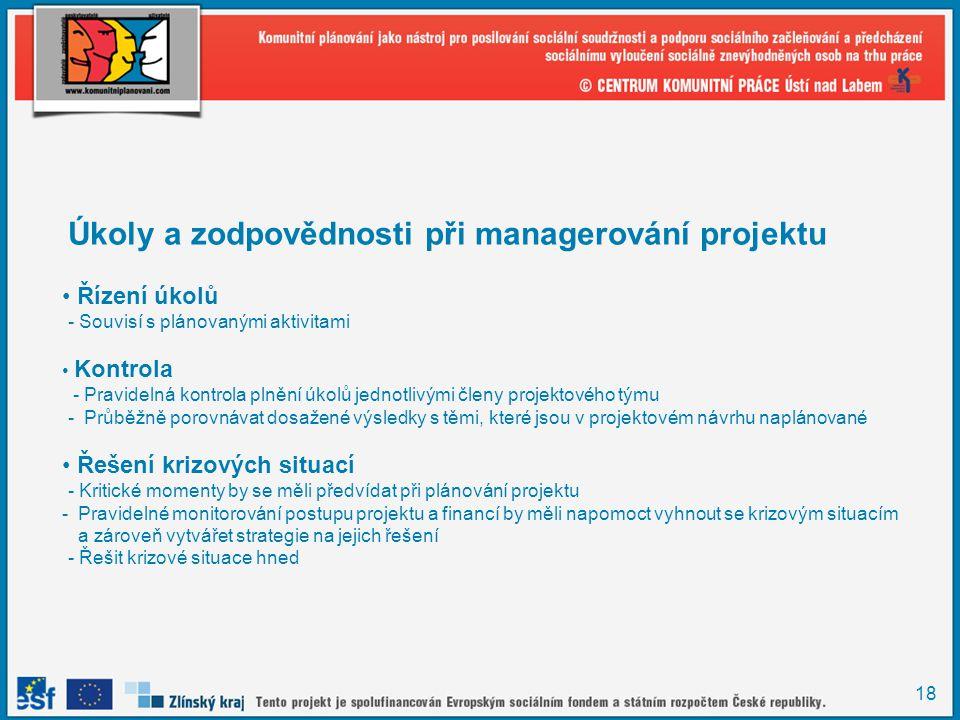 18 Úkoly a zodpovědnosti při managerování projektu Řízení úkolů - Souvisí s plánovanými aktivitami Kontrola - Pravidelná kontrola plnění úkolů jednotl