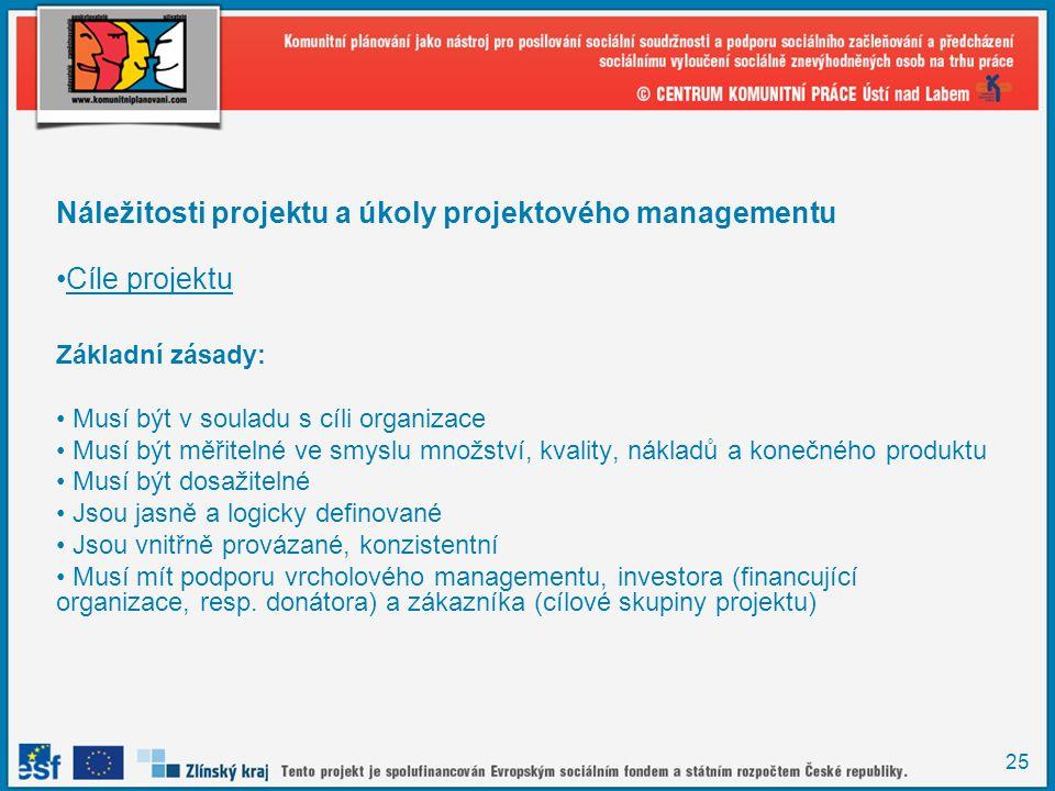 25 Náležitosti projektu a úkoly projektového managementu Cíle projektu Základní zásady: Musí být v souladu s cíli organizace Musí být měřitelné ve smyslu množství, kvality, nákladů a konečného produktu Musí být dosažitelné Jsou jasně a logicky definované Jsou vnitřně provázané, konzistentní Musí mít podporu vrcholového managementu, investora (financující organizace, resp.