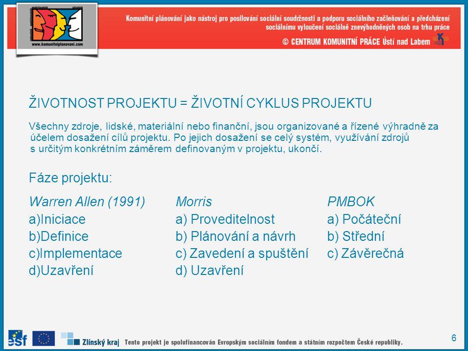 7 Fáze/etapy projektu – podrobné členění: Identifikace Příprava projektu Posouzení Financování Realizace a monitorování Hodnocení