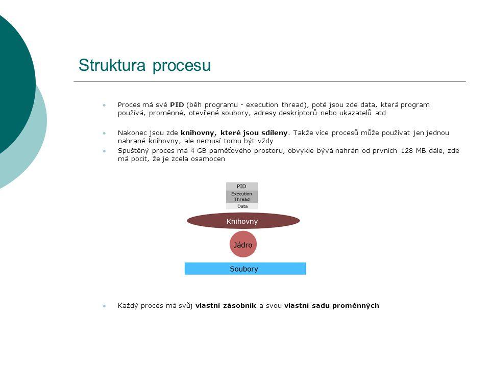 Struktura procesu Proces má své PID (běh programu - execution thread), poté jsou zde data, která program používá, proměnné, otevřené soubory, adresy deskriptorů nebo ukazatelů atd Nakonec jsou zde knihovny, které jsou sdíleny.