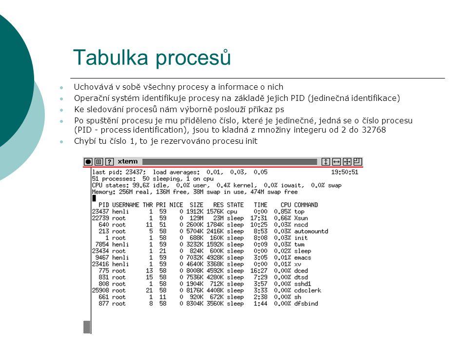 Tabulka procesů Uchovává v sobě všechny procesy a informace o nich Operační systém identifikuje procesy na základě jejich PID (jedinečná identifikace) Ke sledování procesů nám výborně poslouží příkaz ps Po spuštění procesu je mu přiděleno číslo, které je jedinečné, jedná se o číslo procesu (PID - process identification), jsou to kladná z množiny integeru od 2 do 32768 Chybí tu číslo 1, to je rezervováno procesu init