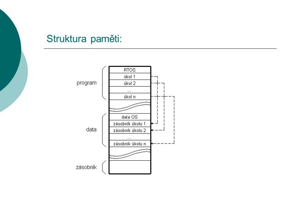 Struktura paměti: