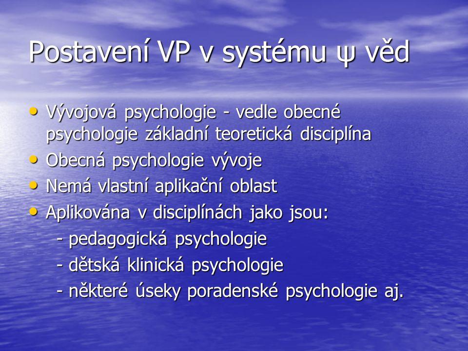 Postavení VP v systému ψ věd Vývojová psychologie - vedle obecné psychologie základní teoretická disciplína Vývojová psychologie - vedle obecné psychologie základní teoretická disciplína Obecná psychologie vývoje Obecná psychologie vývoje Nemá vlastní aplikační oblast Nemá vlastní aplikační oblast Aplikována v disciplínách jako jsou: Aplikována v disciplínách jako jsou: - pedagogická psychologie - pedagogická psychologie - dětská klinická psychologie - dětská klinická psychologie - některé úseky poradenské psychologie aj.