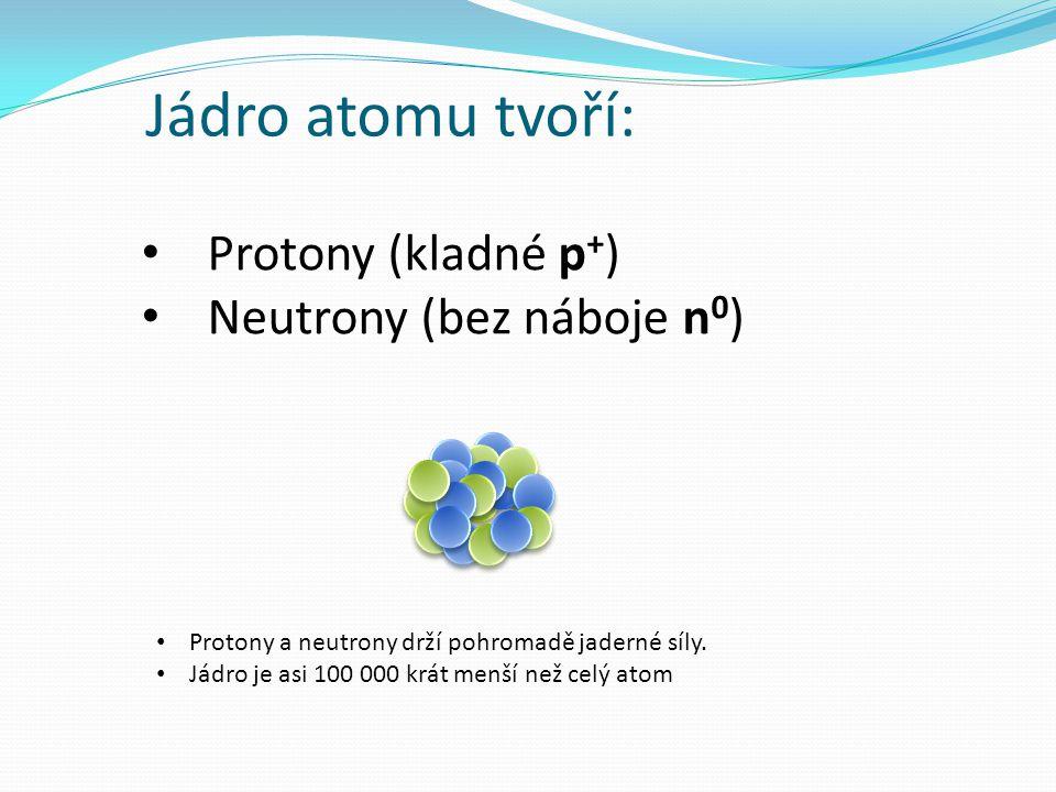 Jádro atomu tvoří: Protony (kladné p + ) Neutrony (bez náboje n 0 ) Protony a neutrony drží pohromadě jaderné síly. Jádro je asi 100 000 krát menší ne