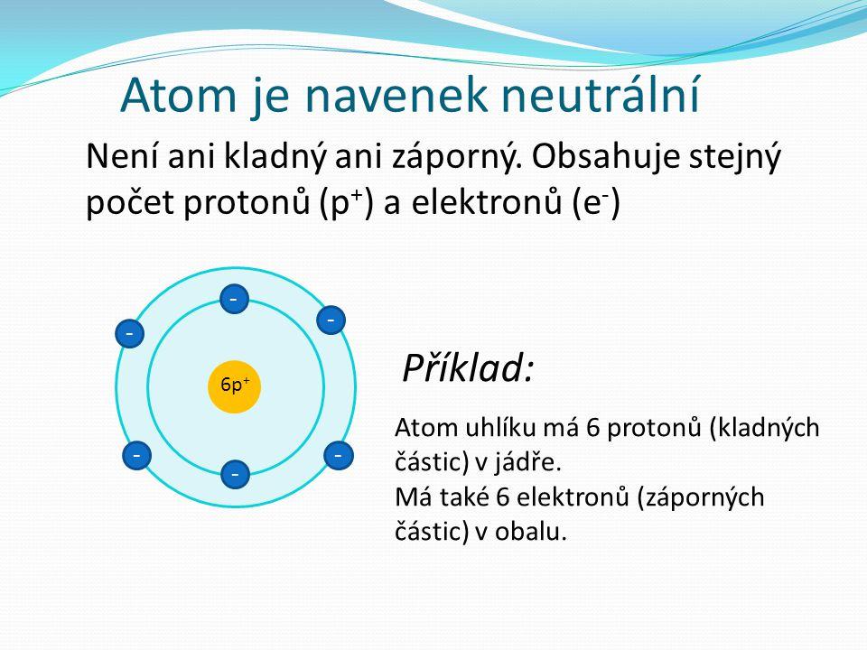 Atom je navenek neutrální Není ani kladný ani záporný. Obsahuje stejný počet protonů (p + ) a elektronů (e - ) - - - - - - Atom uhlíku má 6 protonů (k