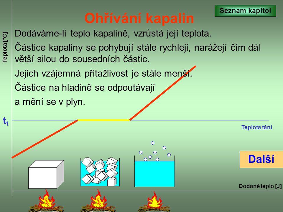 Ohřívání kapalin Teplota [°C] Dodané teplo [J] Teplota tání t Další Q=m  c  (t 2 -t 1 ) Jakmile se poslední kousek pevné látky přemění na kapalinu,