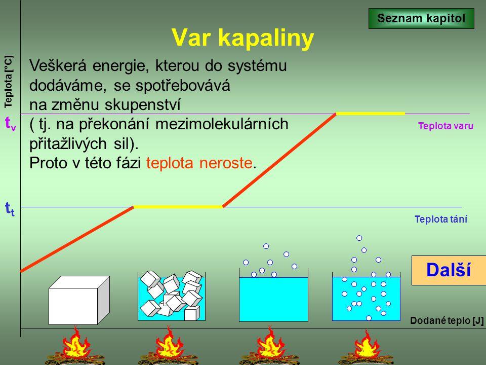 Var kapaliny Teplota [°C] Dodané teplo [J] Teplota tání t Další Teplota varu tvtv k odpařování v celém objemu kapaliny Při teplotě varudochází (nikoli