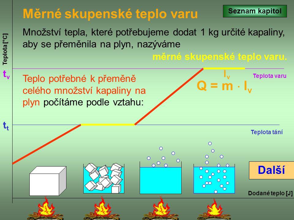 Var kapaliny Teplota [°C] Dodané teplo [J] Teplota tání t Další Teplota varu tvtv Veškerá energie, kterou do systému dodáváme, se spotřebovává na změn