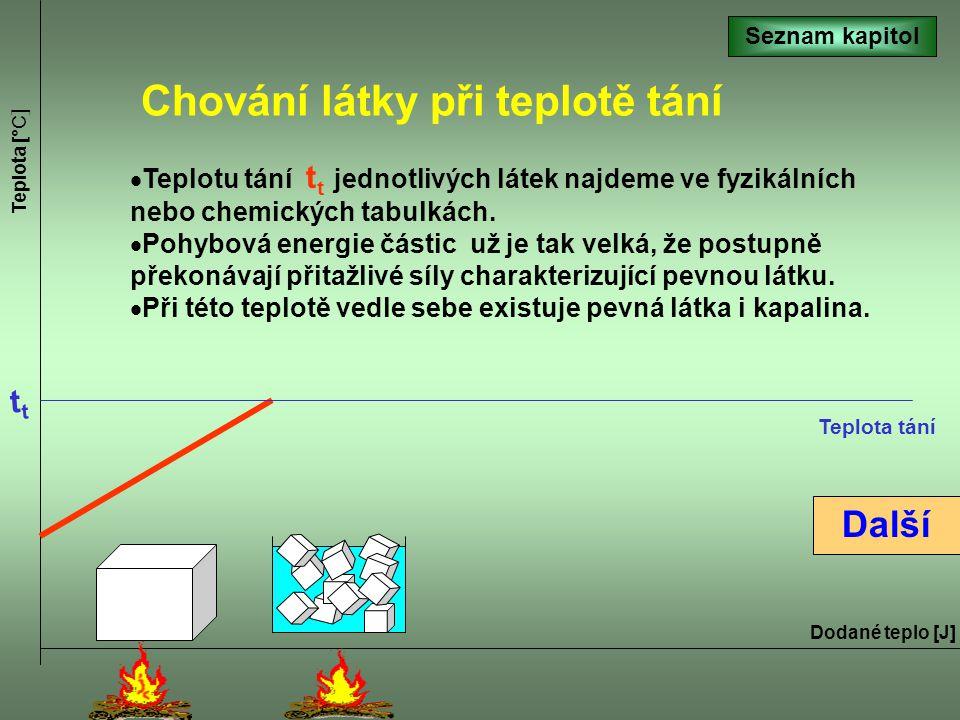 Ohřívání pevných látek Seznam kapitol Další Po celou dobu, kdy jsme dodávali teplo pevné látce, rostla teplota. Ve chvíli, kdy látka dosáhla teploty t