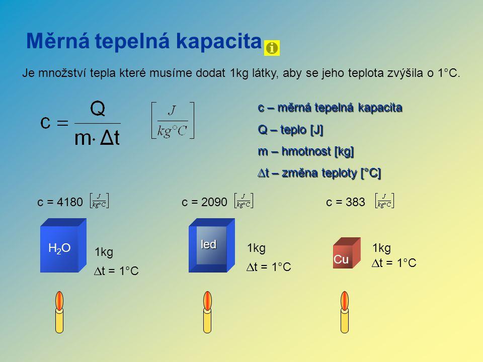 Měrná tepelná kapacita Je množství tepla které musíme dodat 1kg látky, aby se jeho teplota zvýšila o 1°C. c – měrná tepelná kapacita Q – teplo [J] m –
