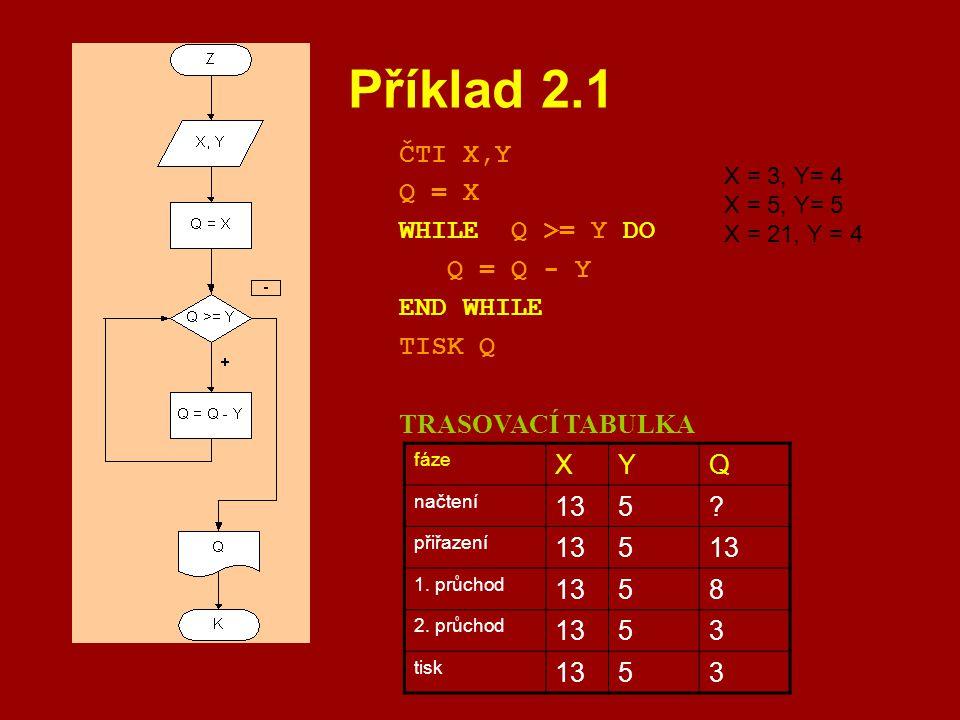 Příklad 2.1 ČTI X,Y Q = X WHILE Q >= Y DO Q = Q - Y END WHILE TISK Q TRASOVACÍ TABULKA fáze XYQ načtení 135? přiřazení 135 1. průchod 1358 2. průchod