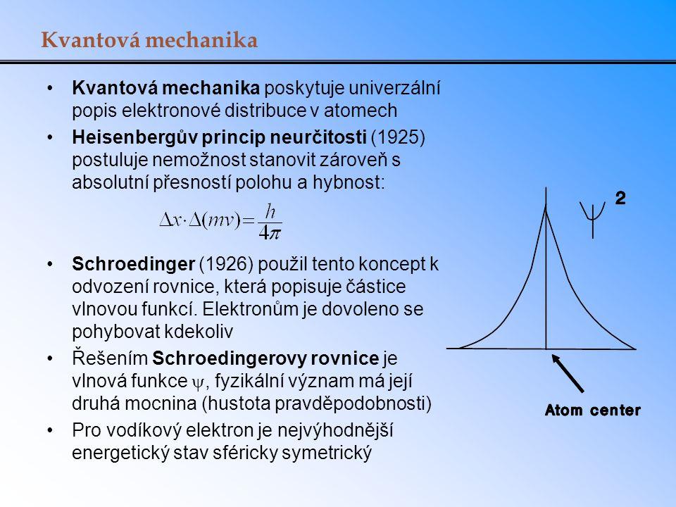 Kvantová mechanika Kvantová mechanika poskytuje univerzální popis elektronové distribuce v atomech Heisenbergův princip neurčitosti (1925) postuluje nemožnost stanovit zároveň s absolutní přesností polohu a hybnost: Schroedinger (1926) použil tento koncept k odvození rovnice, která popisuje částice vlnovou funkcí.