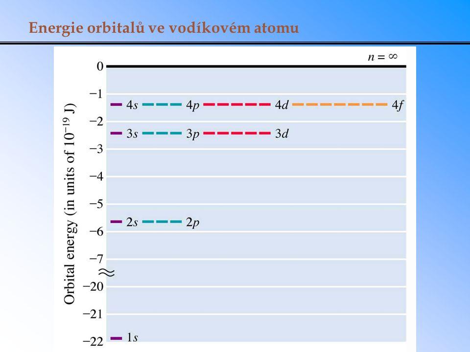 Energie orbitalů ve vodíkovém atomu