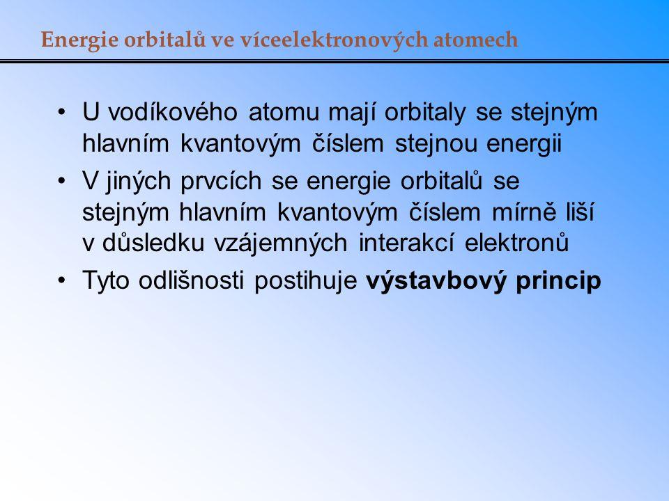 Energie orbitalů ve víceelektronových atomech U vodíkového atomu mají orbitaly se stejným hlavním kvantovým číslem stejnou energii V jiných prvcích se energie orbitalů se stejným hlavním kvantovým číslem mírně liší v důsledku vzájemných interakcí elektronů Tyto odlišnosti postihuje výstavbový princip
