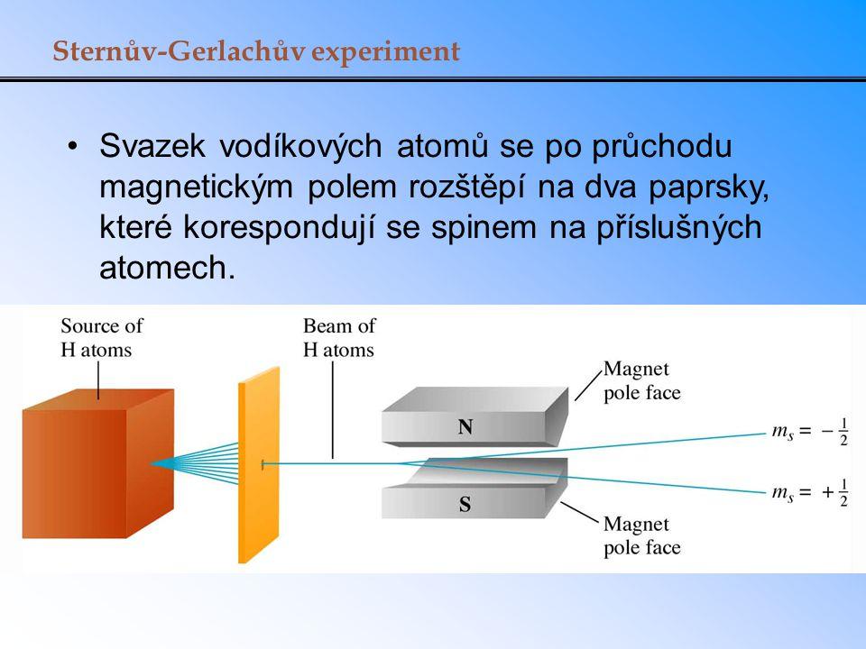 Sternův-Gerlachův experiment Svazek vodíkových atomů se po průchodu magnetickým polem rozštěpí na dva paprsky, které korespondují se spinem na příslušných atomech.