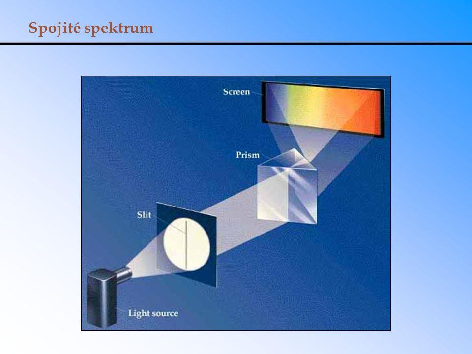 Emisní a absorpční atomová spektra Emisní spektrum atomu síry