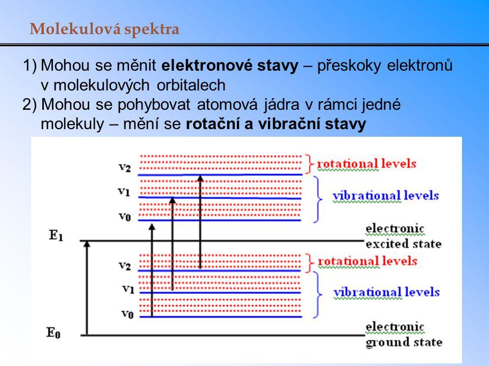 Molekulová spektra 1)Mohou se měnit elektronové stavy – přeskoky elektronů v molekulových orbitalech 2) Mohou se pohybovat atomová jádra v rámci jedné molekuly – mění se rotační a vibrační stavy